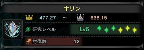 kirin_size